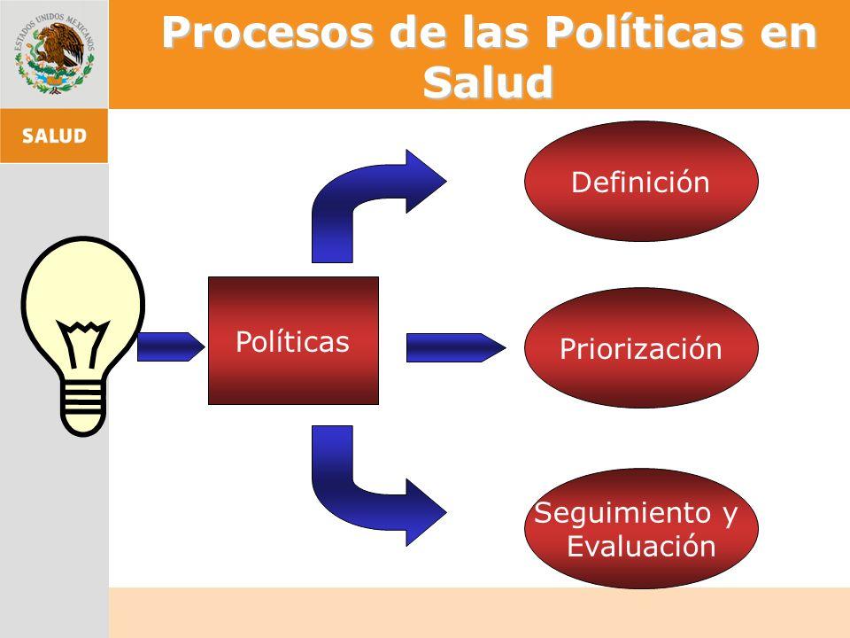Procesos de las Políticas en Salud