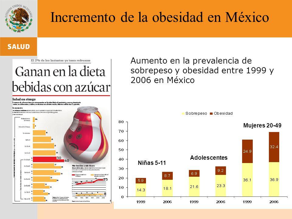 Incremento de la obesidad en México