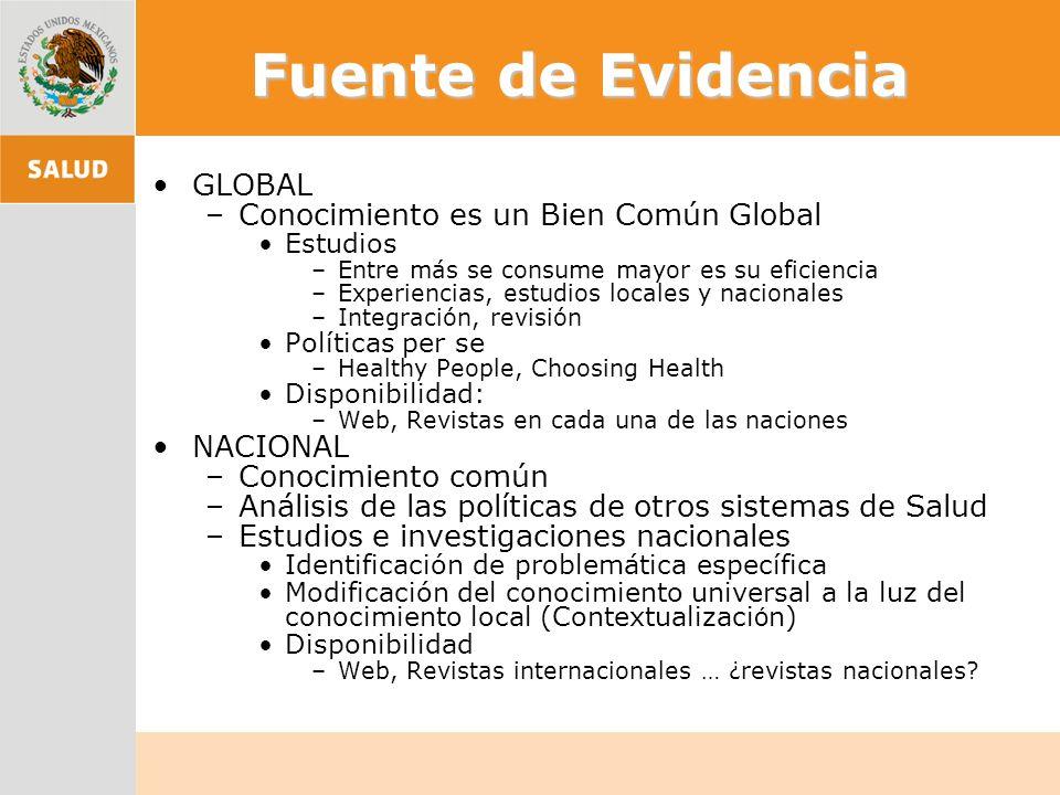 Fuente de Evidencia GLOBAL Conocimiento es un Bien Común Global
