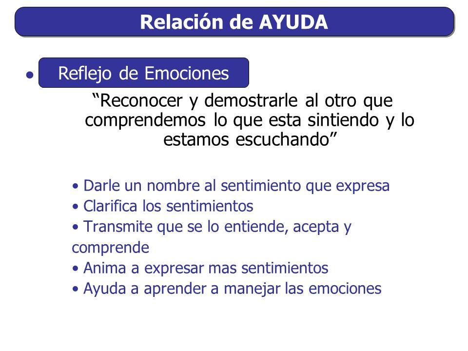 Reflejo de Emociones: Relación de AYUDA Reflejo de Emociones