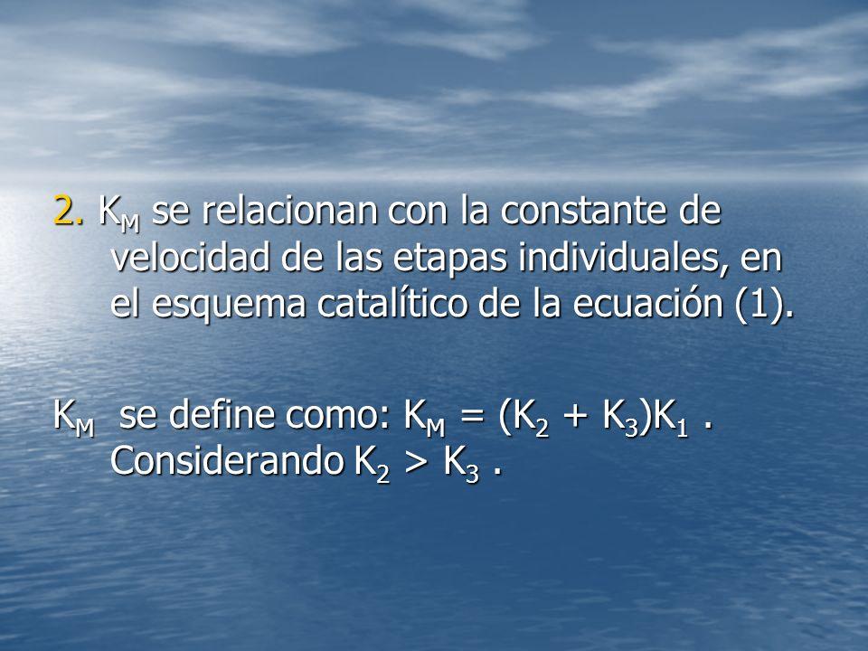 2. KM se relacionan con la constante de velocidad de las etapas individuales, en el esquema catalítico de la ecuación (1).