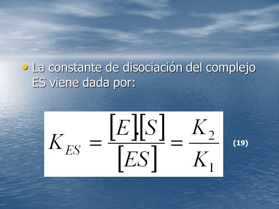 La constante de disociación del complejo ES viene dada por: