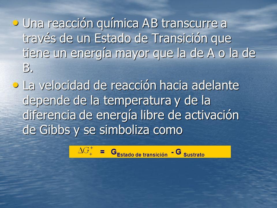= GEstado de transición - G Sustrato