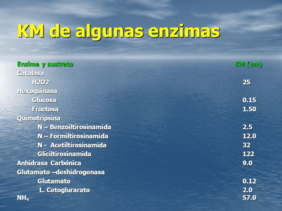 KM de algunas enzimas Enzima y sustrato KM (mn) Catalasa H2O2 25