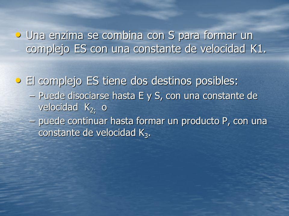 El complejo ES tiene dos destinos posibles: