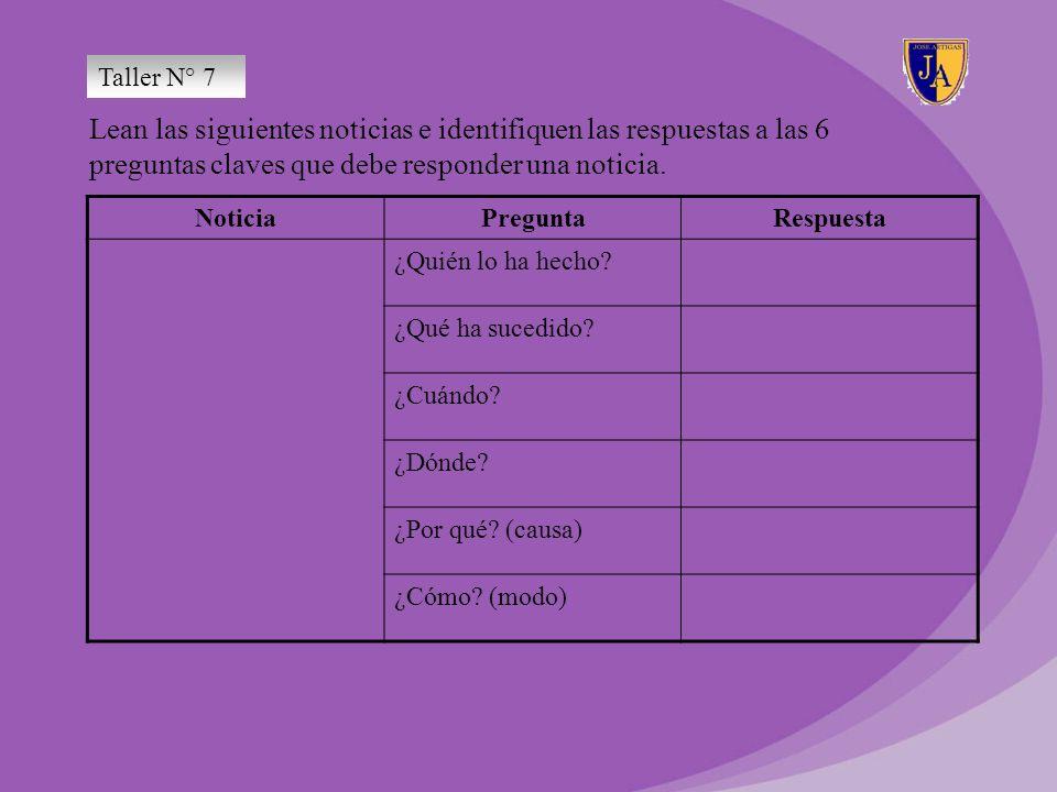 Taller N° 7 Lean las siguientes noticias e identifiquen las respuestas a las 6 preguntas claves que debe responder una noticia.