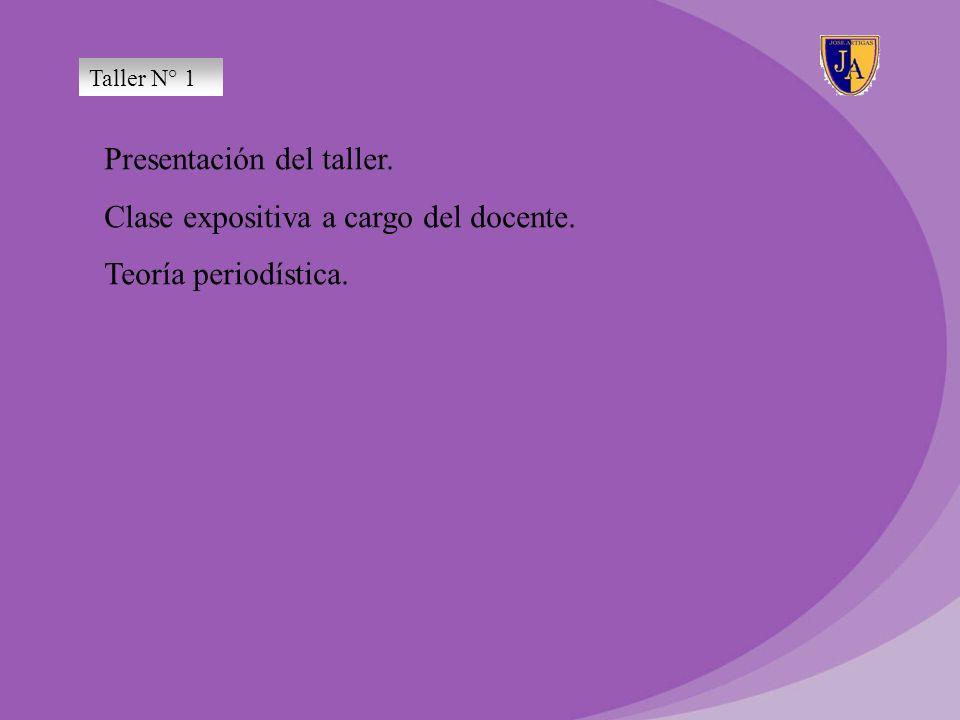 Presentación del taller. Clase expositiva a cargo del docente.