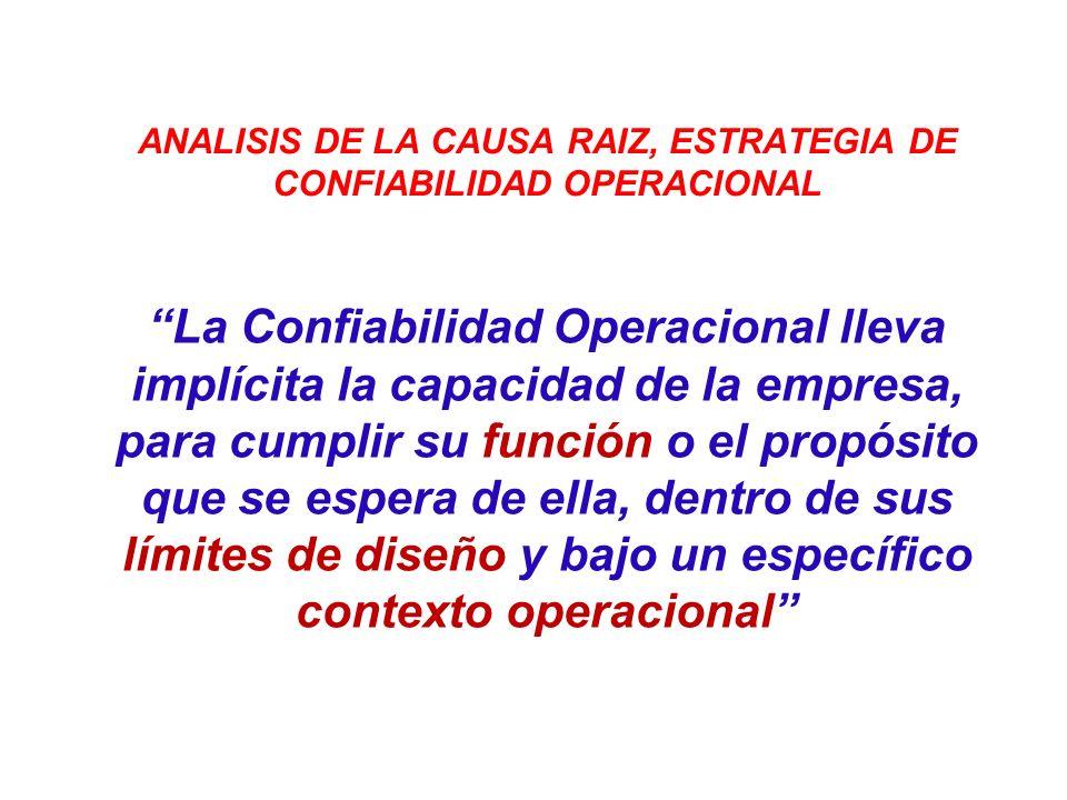ANALISIS DE LA CAUSA RAIZ, ESTRATEGIA DE CONFIABILIDAD OPERACIONAL