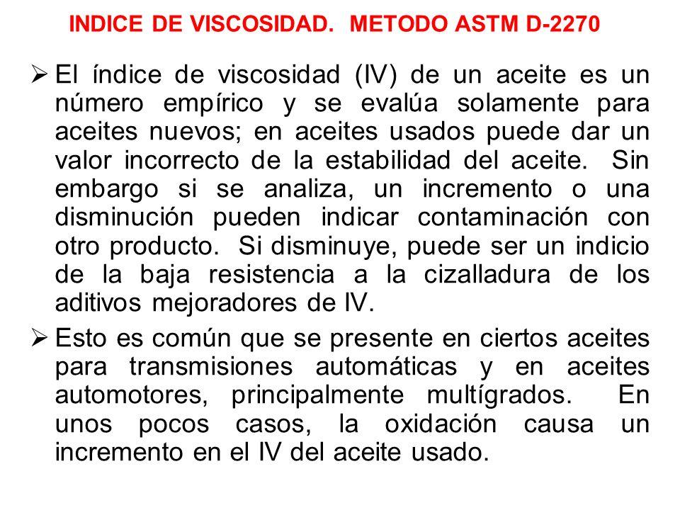 INDICE DE VISCOSIDAD. METODO ASTM D-2270