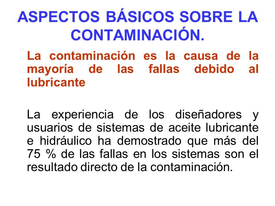 ASPECTOS BÁSICOS SOBRE LA CONTAMINACIÓN.
