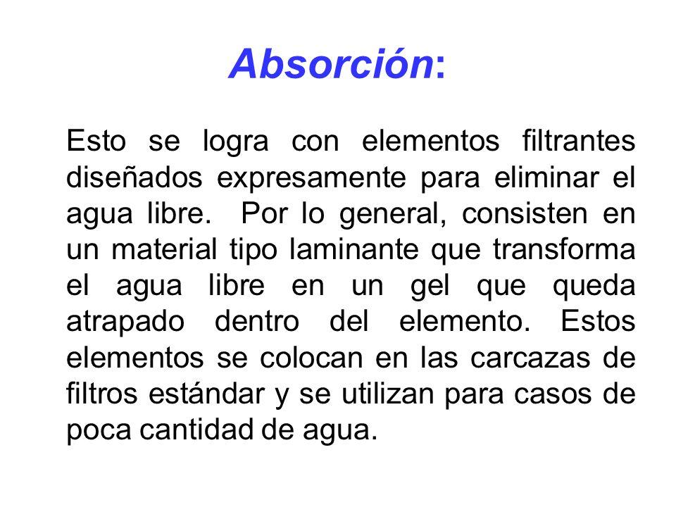 Absorción:
