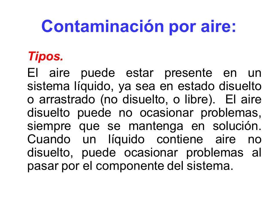 Contaminación por aire:
