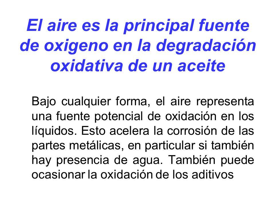 El aire es la principal fuente de oxigeno en la degradación oxidativa de un aceite