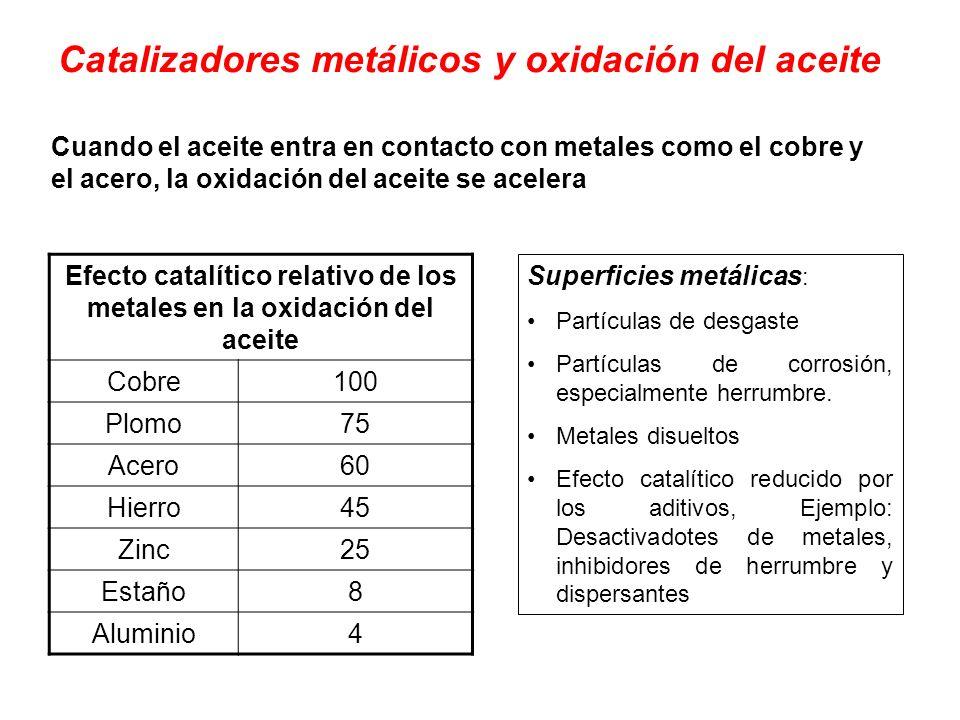 Catalizadores metálicos y oxidación del aceite