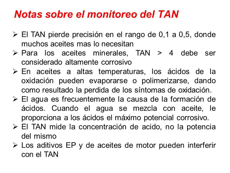 Notas sobre el monitoreo del TAN