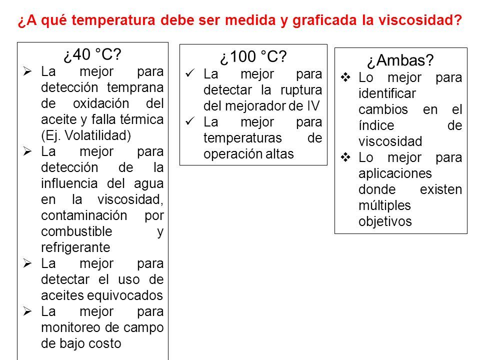 ¿A qué temperatura debe ser medida y graficada la viscosidad