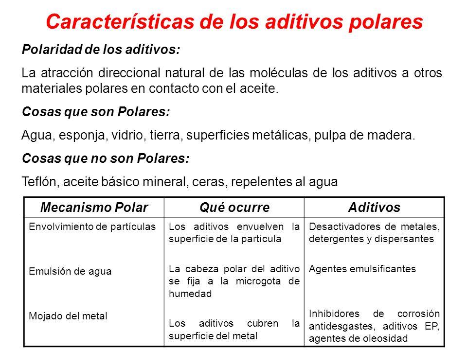 Características de los aditivos polares