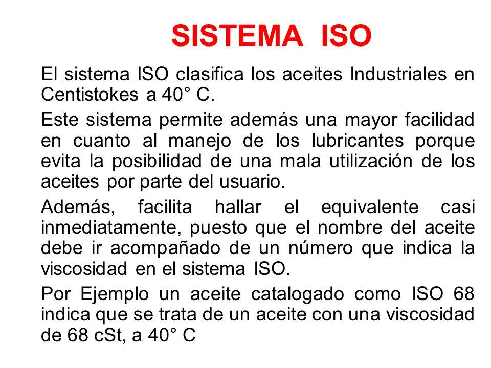 SISTEMA ISO El sistema ISO clasifica los aceites Industriales en Centistokes a 40° C.