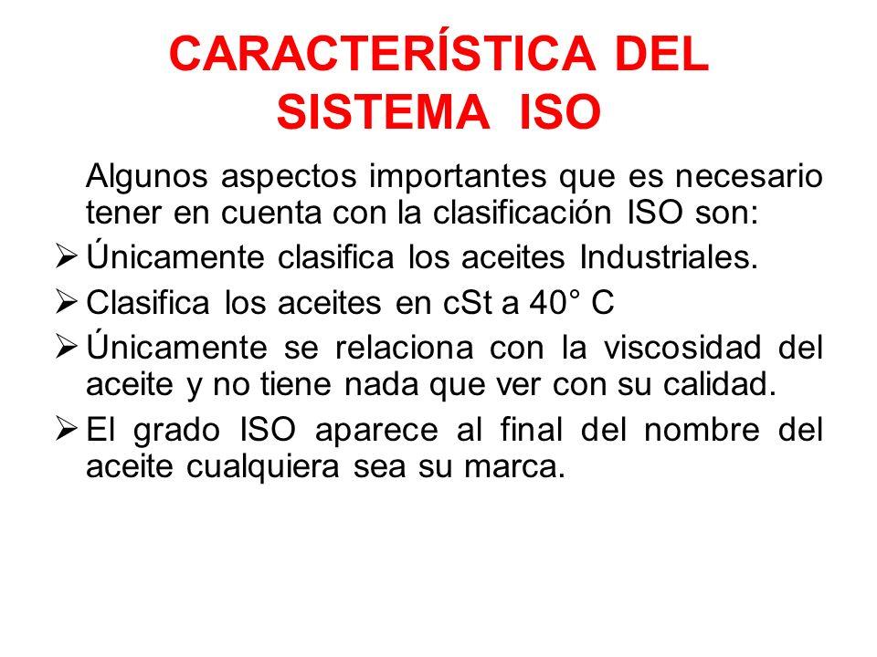 CARACTERÍSTICA DEL SISTEMA ISO