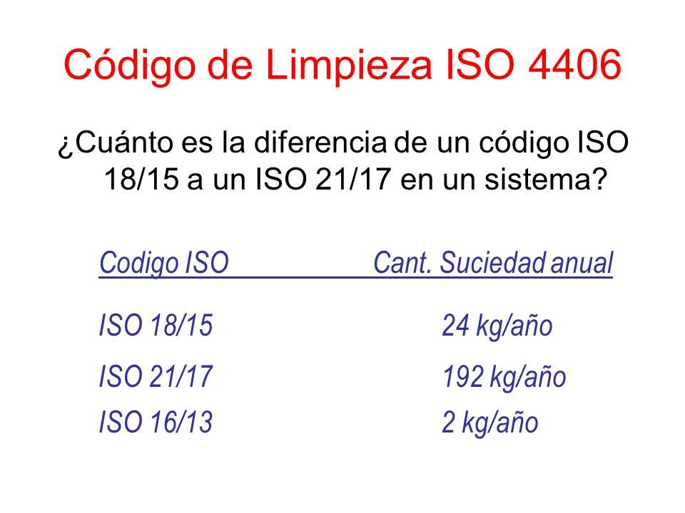 Código de Limpieza ISO 4406 ¿Cuánto es la diferencia de un código ISO 18/15 a un ISO 21/17 en un sistema