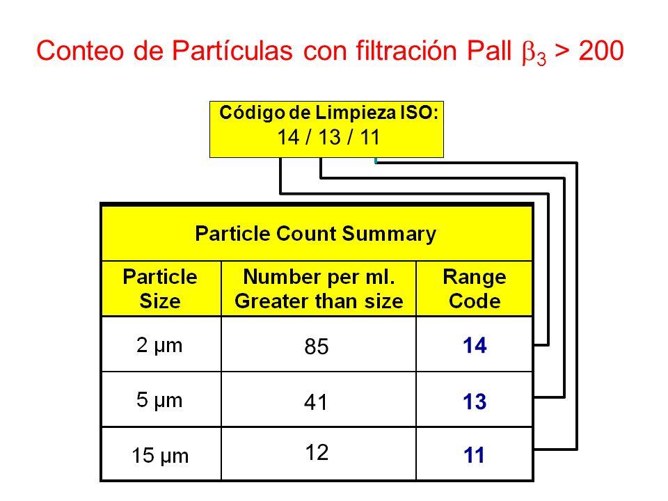 Conteo de Partículas con filtración Pall b3 > 200