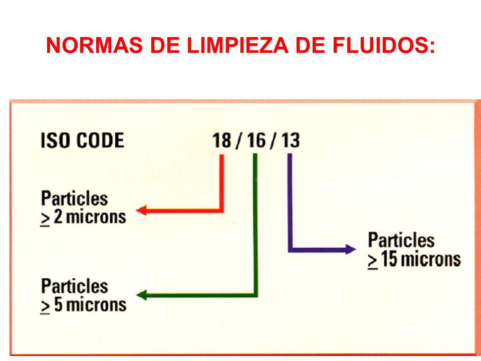 NORMAS DE LIMPIEZA DE FLUIDOS: