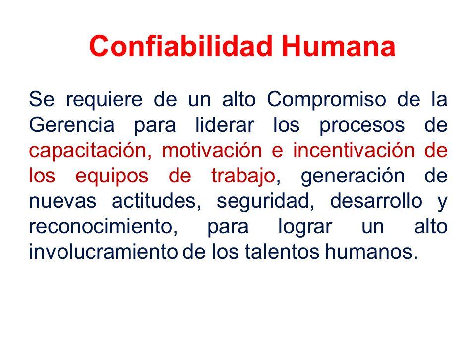 Confiabilidad Humana