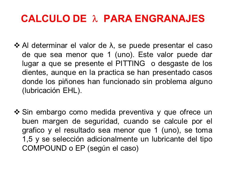 CALCULO DE  PARA ENGRANAJES