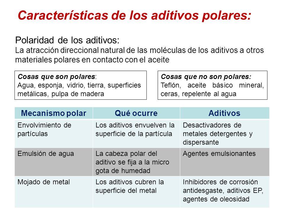 Características de los aditivos polares: