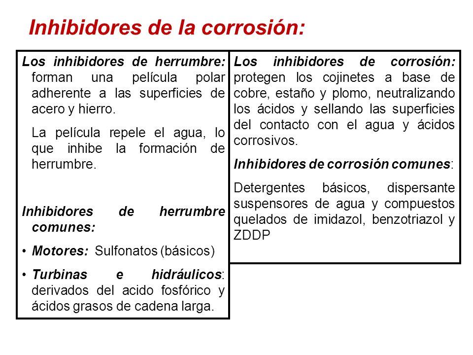 Inhibidores de la corrosión: