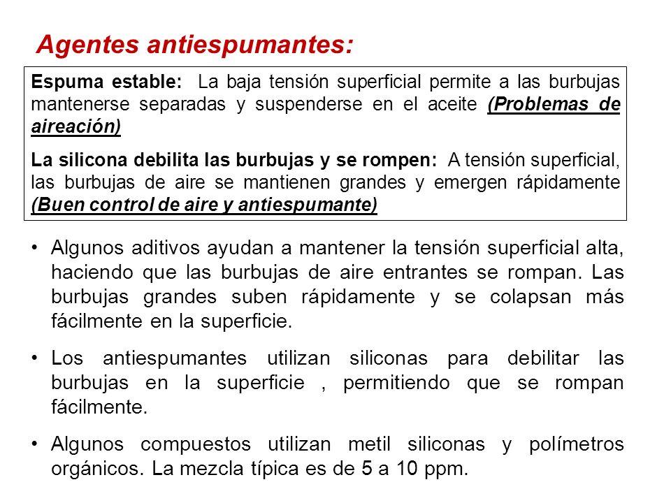 Agentes antiespumantes: