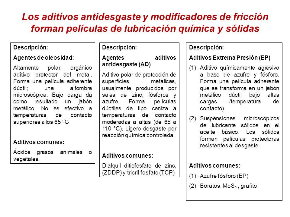 Los aditivos antidesgaste y modificadores de fricción forman películas de lubricación química y sólidas