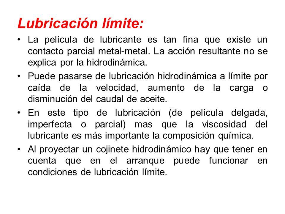 Lubricación límite: