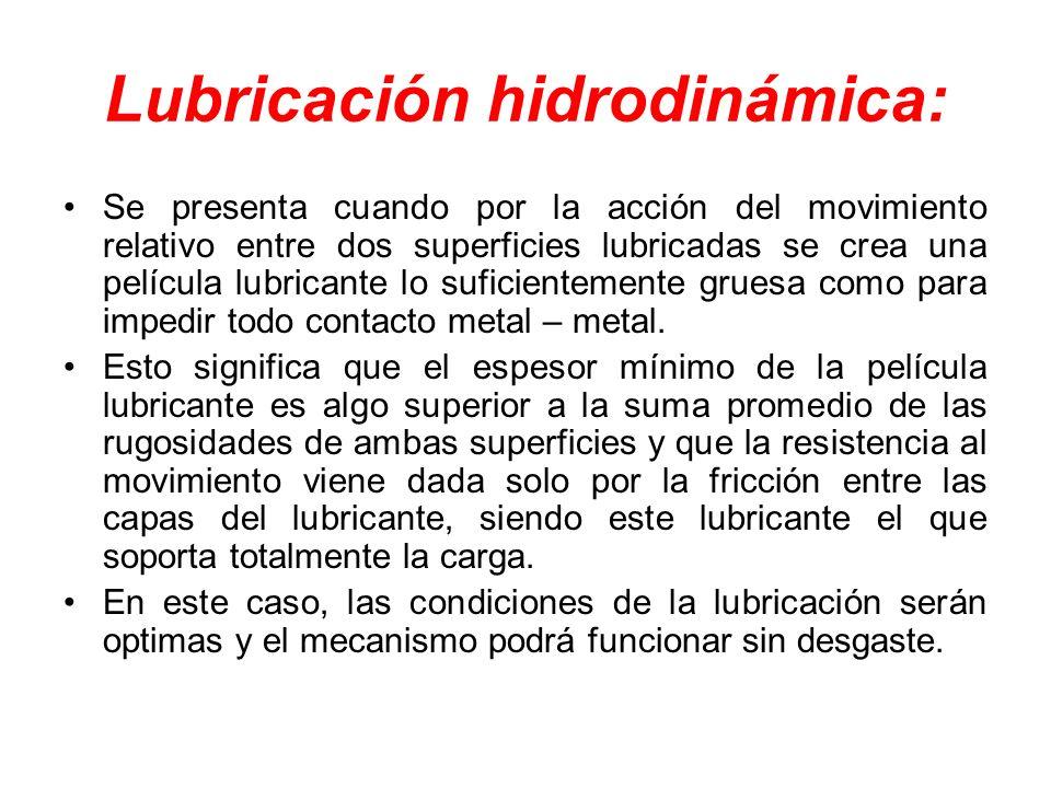 Lubricación hidrodinámica: