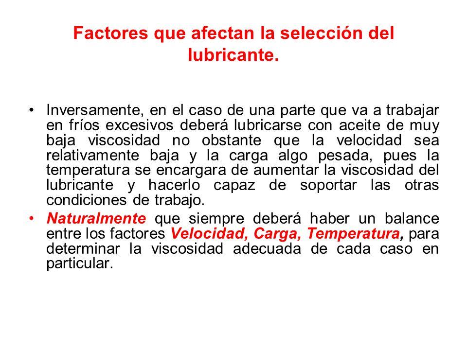 Factores que afectan la selección del lubricante.