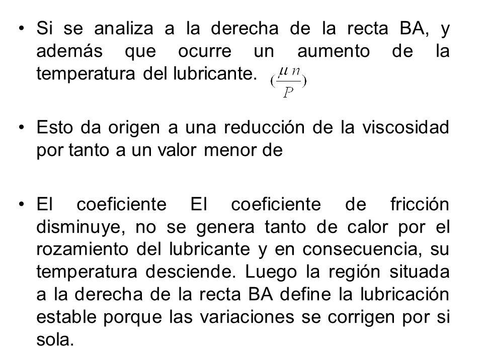 Si se analiza a la derecha de la recta BA, y además que ocurre un aumento de la temperatura del lubricante.