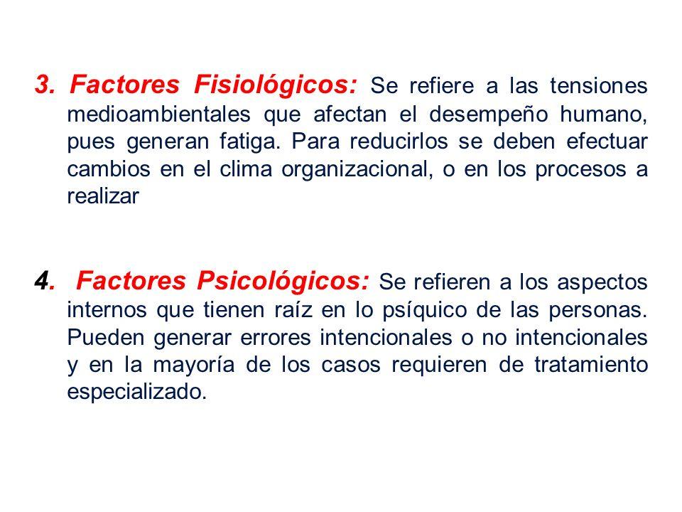 3. Factores Fisiológicos: Se refiere a las tensiones medioambientales que afectan el desempeño humano, pues generan fatiga. Para reducirlos se deben efectuar cambios en el clima organizacional, o en los procesos a realizar