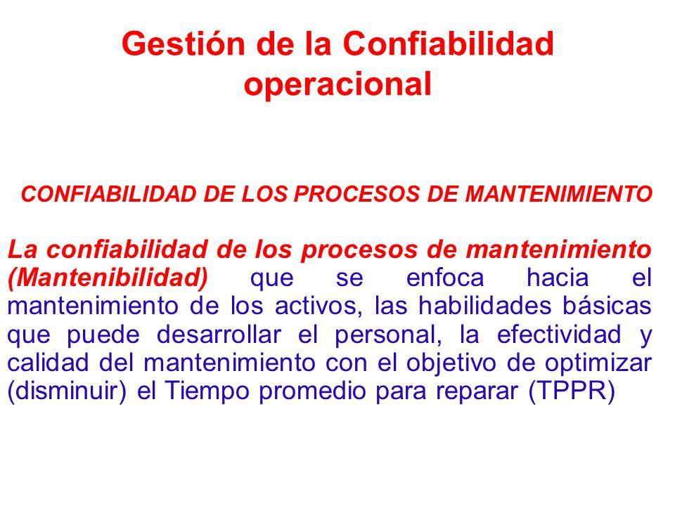 Gestión de la Confiabilidad operacional
