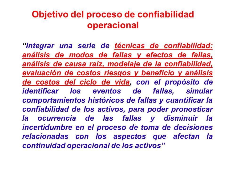 Objetivo del proceso de confiabilidad operacional