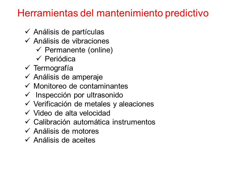 Herramientas del mantenimiento predictivo