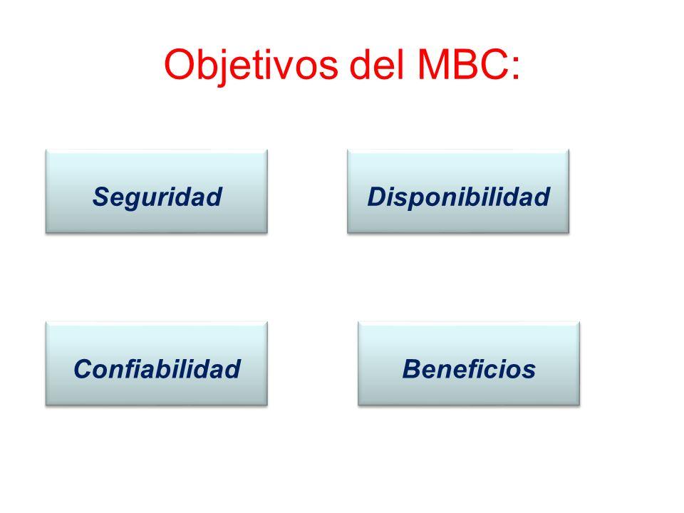 Objetivos del MBC: Seguridad Disponibilidad Confiabilidad Beneficios