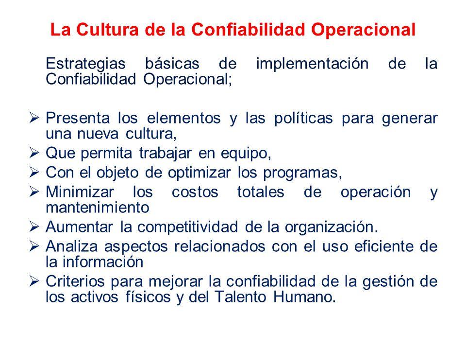 La Cultura de la Confiabilidad Operacional