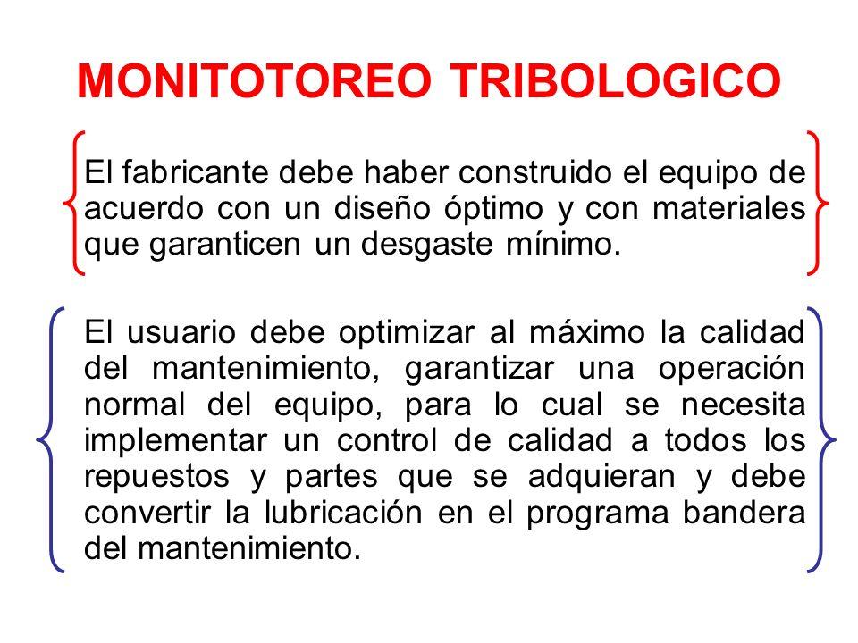 MONITOTOREO TRIBOLOGICO