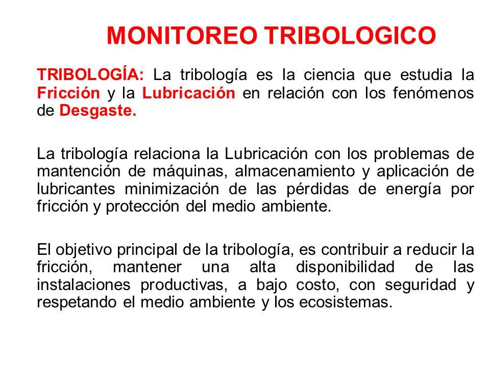 MONITOREO TRIBOLOGICO