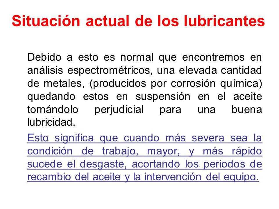 Situación actual de los lubricantes