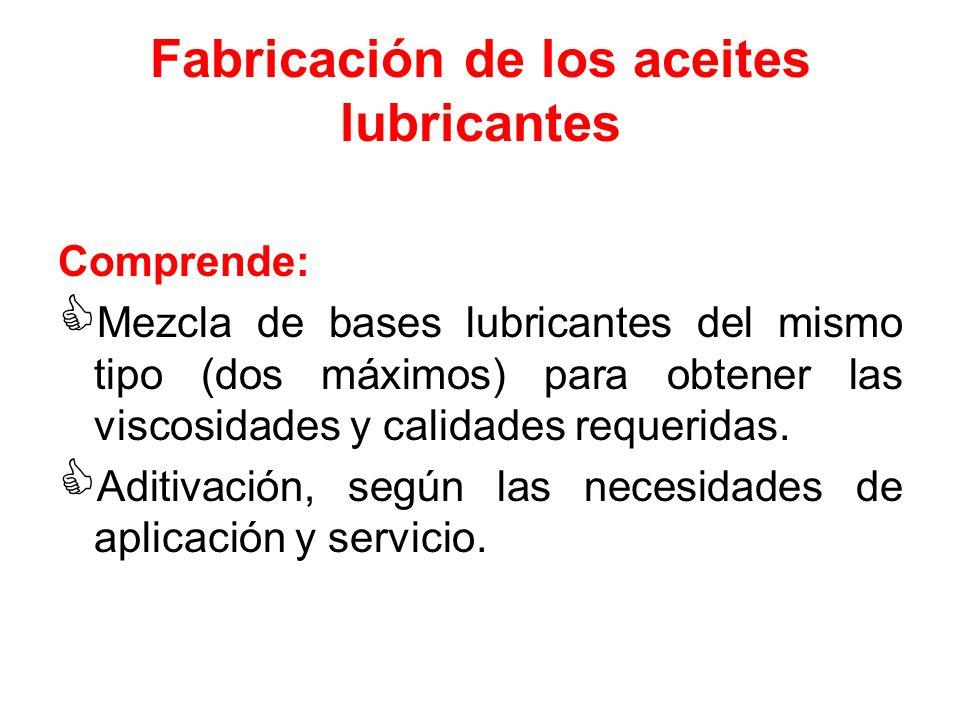Fabricación de los aceites lubricantes