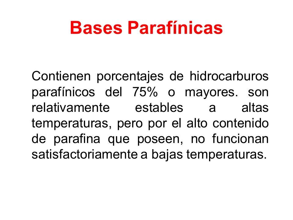Bases Parafínicas