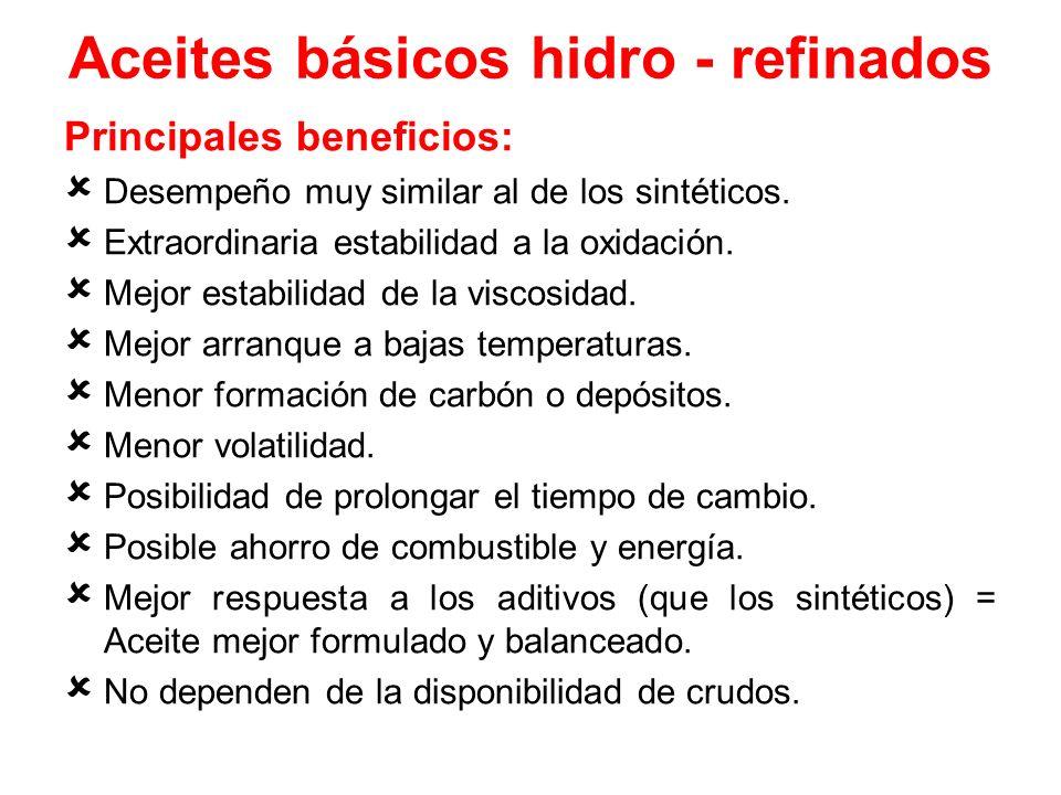 Aceites básicos hidro - refinados