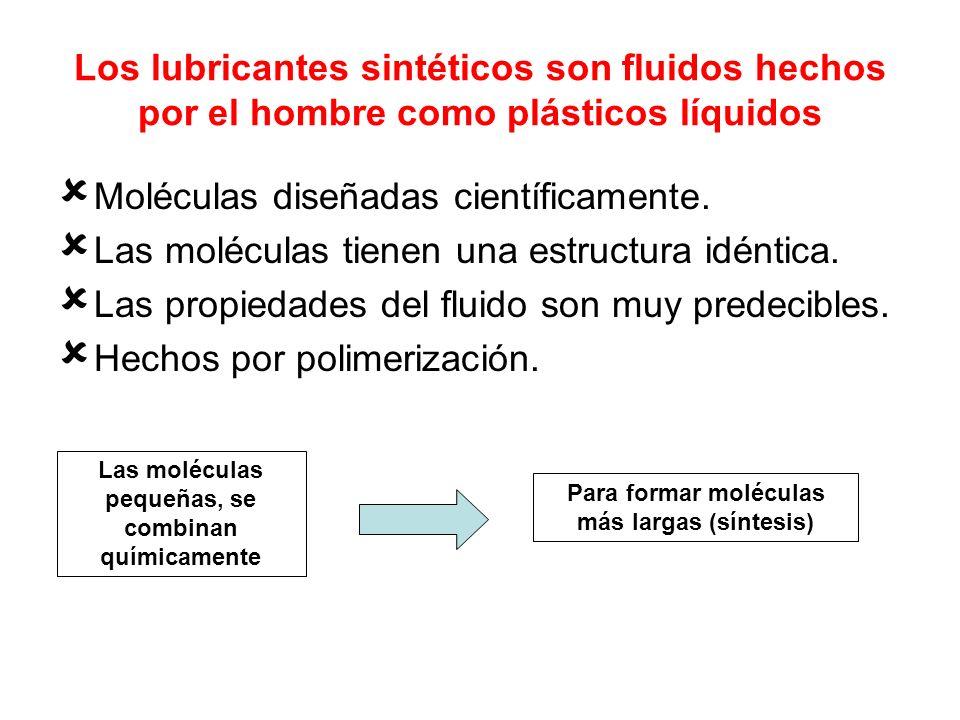 Moléculas diseñadas científicamente.