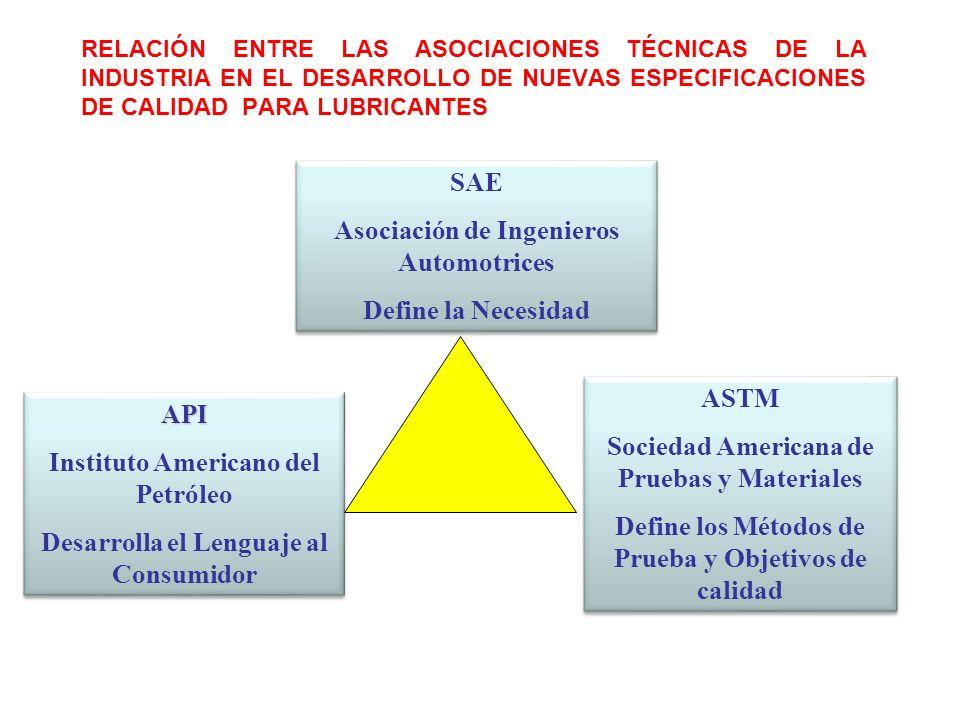 Asociación de Ingenieros Automotrices